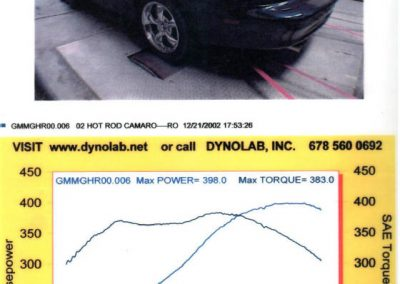 Dyno before engine upgrade